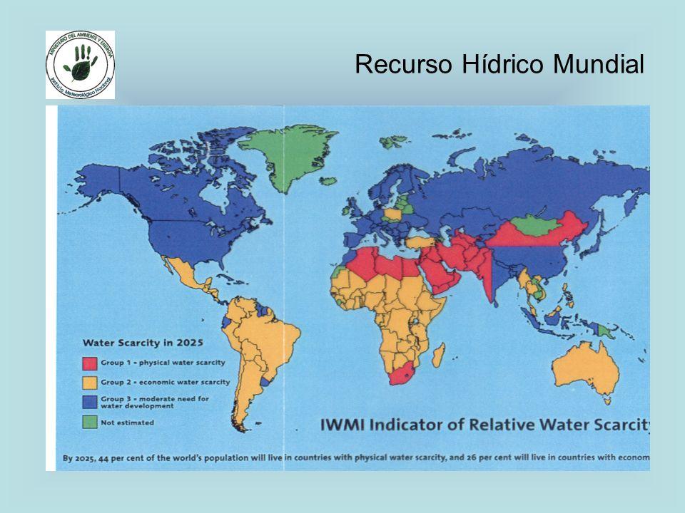 Recurso Hídrico Mundial