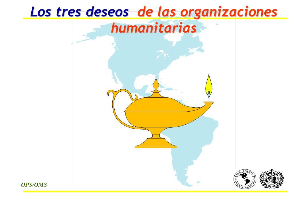 OPS/OMS Los tres deseos de las organizaciones humanitarias Seguridad … sin inconveniencia Seguridad … sin inconveniencia Transportación …sin costos Transportación …sin costos Comunicaciones...