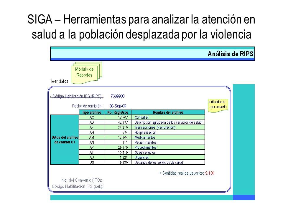 SIGA – Herramientas para analizar la atención en salud a la población desplazada por la violencia