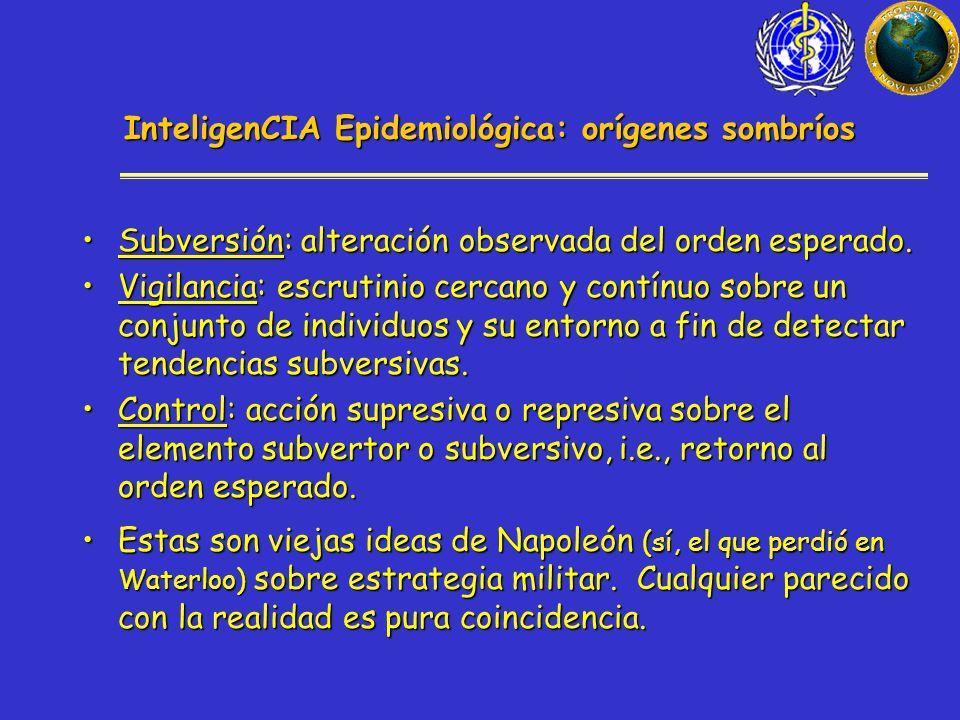 InteligenCIA Epidemiológica: orígenes sombríos Subversión: alteración observada del orden esperado.Subversión: alteración observada del orden esperado.