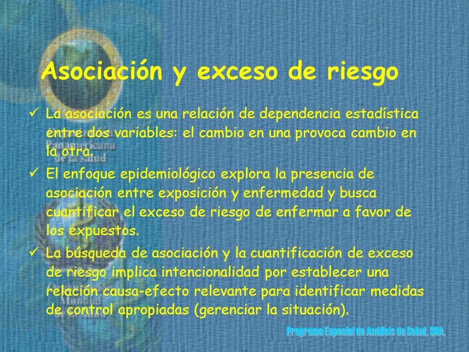Asociación y exceso de riesgo La asociación es una relación de dependencia estadística entre dos variables: el cambio en una provoca cambio en la otra.