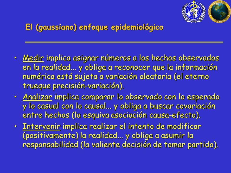 El (gaussiano) enfoque epidemiológico Medir implica asignar números a los hechos observados en la realidad...