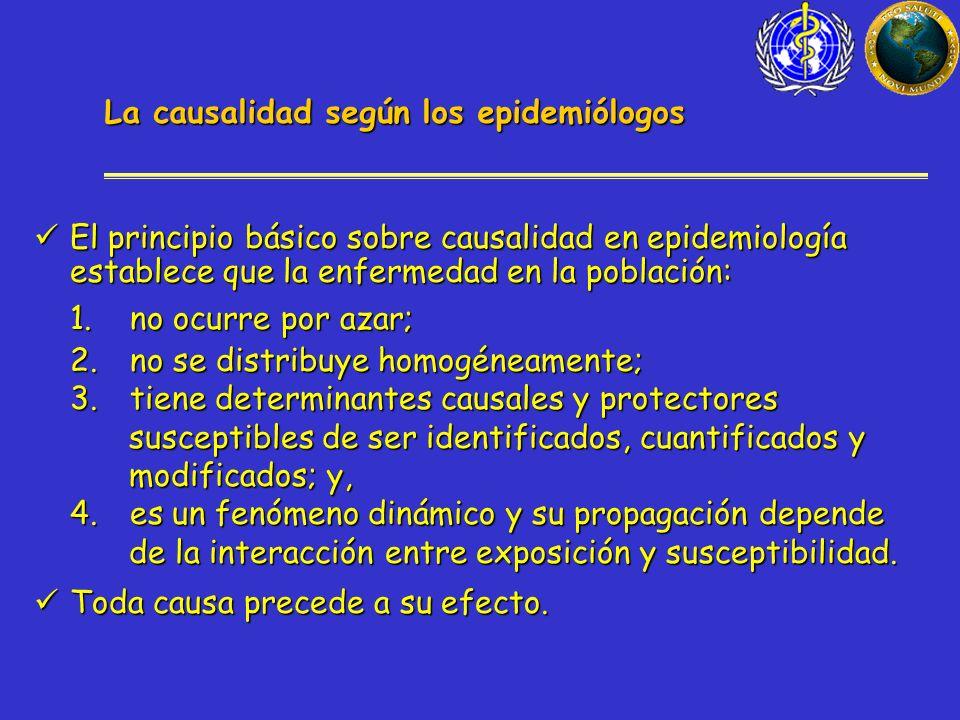 El principio básico sobre causalidad en epidemiología establece que la enfermedad en la población: El principio básico sobre causalidad en epidemiología establece que la enfermedad en la población: 1.