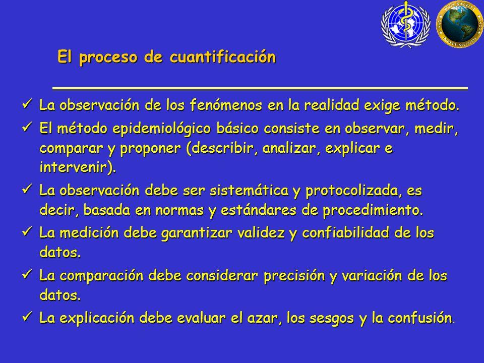 uLa coyuntura (circunstancias) condiciona la factibilidad política y operacional de la implementación de intervenciones poblacionales en salud y ajusta los proyectos y programas en el corto y mediano plazos.