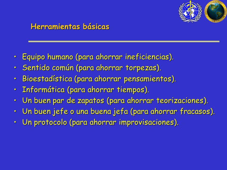 Herramientas básicas Equipo humano (para ahorrar ineficiencias).Equipo humano (para ahorrar ineficiencias).