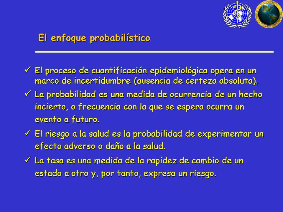 El enfoque probabilístico El proceso de cuantificación epidemiológica opera en un marco de incertidumbre (ausencia de certeza absoluta).