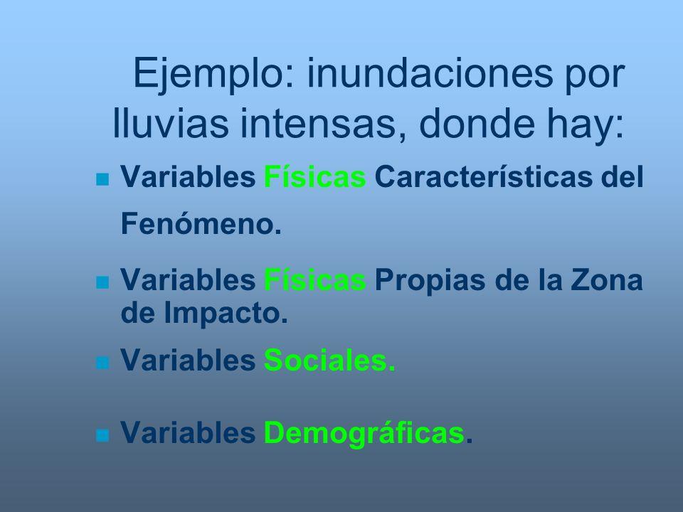 Ejemplo: inundaciones por lluvias intensas, donde hay: n Variables Físicas Características del Fenómeno. n Variables Físicas Propias de la Zona de Imp