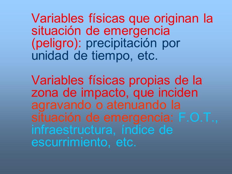 Variables físicas que originan la situación de emergencia (peligro): precipitación por unidad de tiempo, etc. Variables físicas propias de la zona de