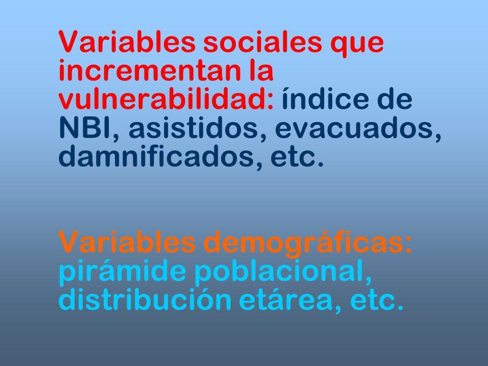 Variables sociales que incrementan la vulnerabilidad: índice de NBI, asistidos, evacuados, damnificados, etc. Variables demográficas: pirámide poblaci