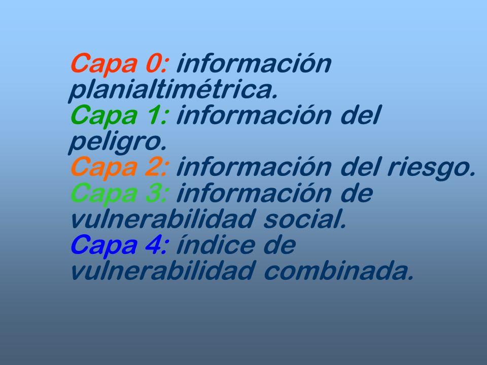 Capa 0: información planialtimétrica. Capa 1: información del peligro. Capa 2: información del riesgo. Capa 3: información de vulnerabilidad social. C
