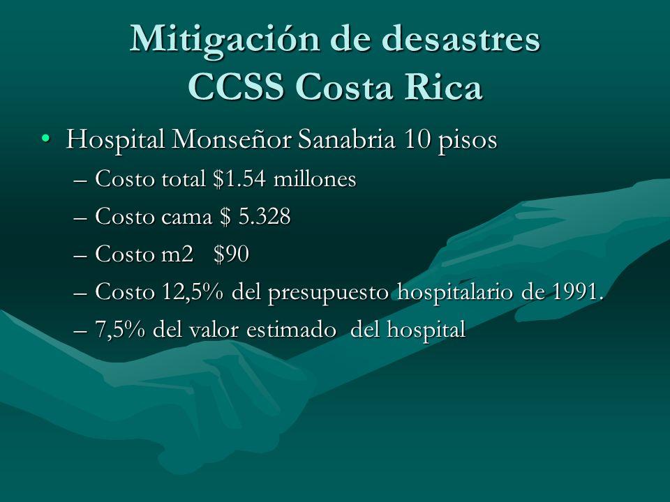 Hospital Monseñor Sanabria 10 pisosHospital Monseñor Sanabria 10 pisos –Costo total $1.54 millones –Costo cama $ 5.328 –Costo m2 $90 –Costo 12,5% del
