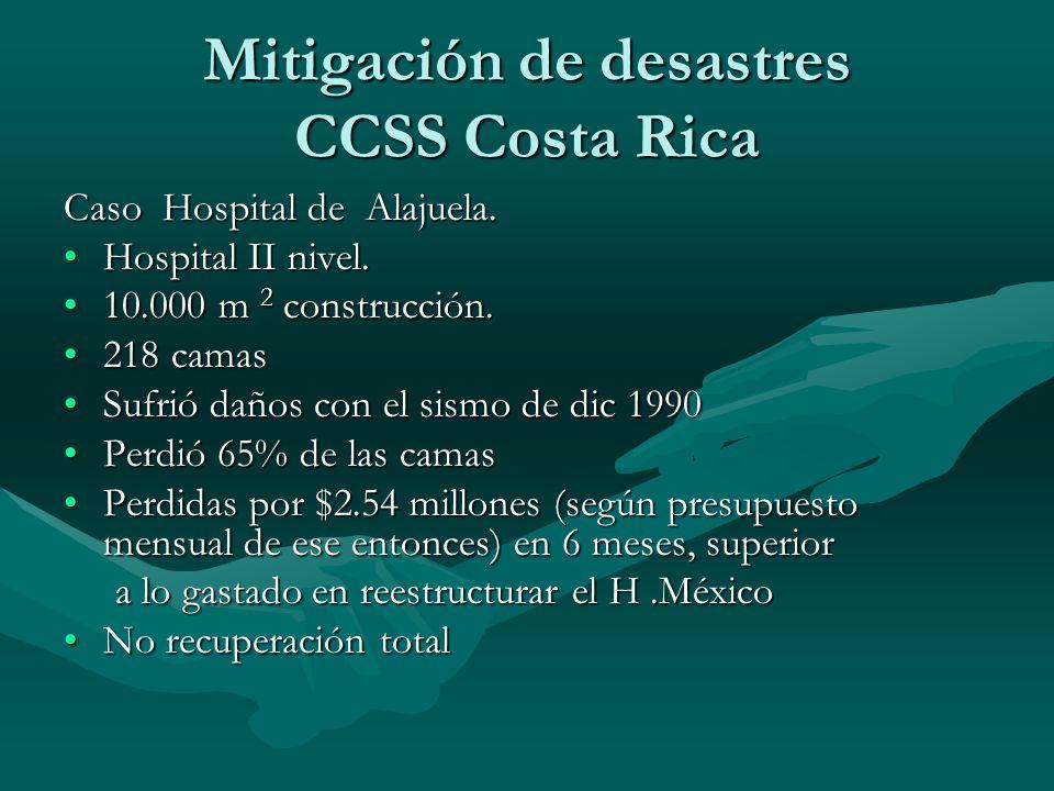 Caso Hospital de Alajuela. Hospital II nivel.Hospital II nivel. 10.000 m 2 construcción.10.000 m 2 construcción. 218 camas218 camas Sufrió daños con e