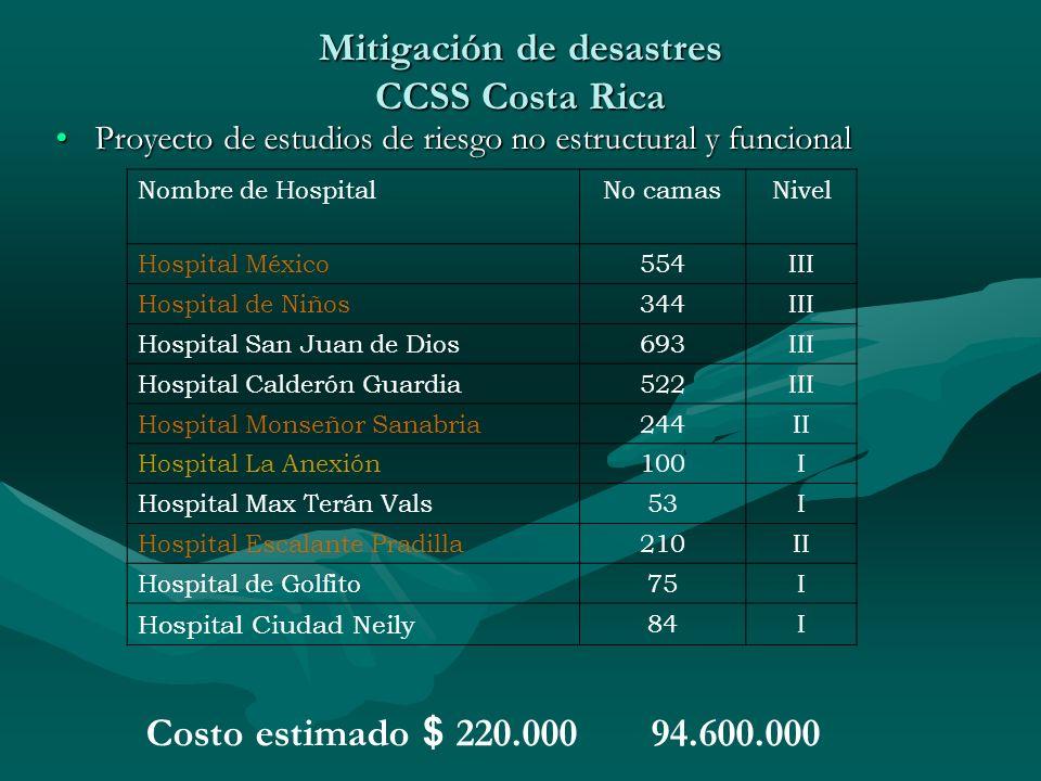 Proyecto de estudios de riesgo no estructural y funcionalProyecto de estudios de riesgo no estructural y funcional Nombre de HospitalNo camasNivel Hos