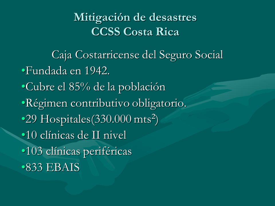 Mitigación de desastres CCSS Costa Rica Caja Costarricense del Seguro Social Fundada en 1942.Fundada en 1942. Cubre el 85% de la poblaciónCubre el 85%