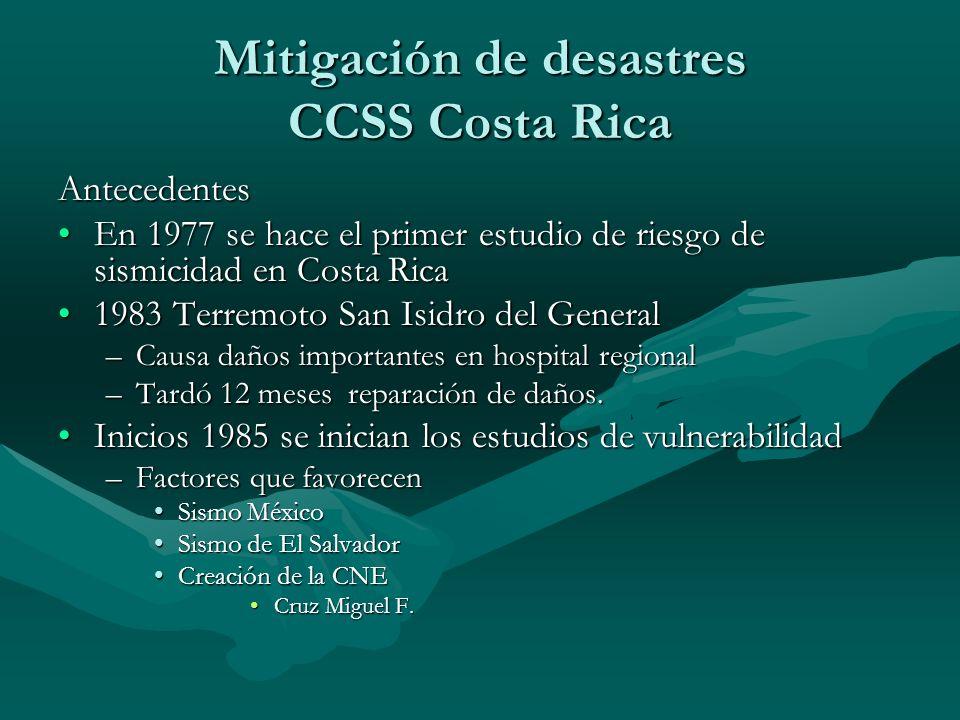 Mitigación de desastres CCSS Costa Rica Antecedentes En 1977 se hace el primer estudio de riesgo de sismicidad en Costa RicaEn 1977 se hace el primer