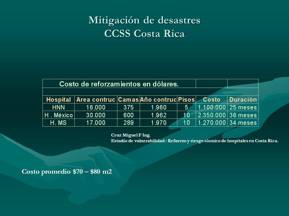 Costo promedio $70 – $80 m2 Cruz Miguel F Ing. Estudio de vulnerabilidad : Refuerzo y riesgo sísmico de hospitales en Costa Rica.