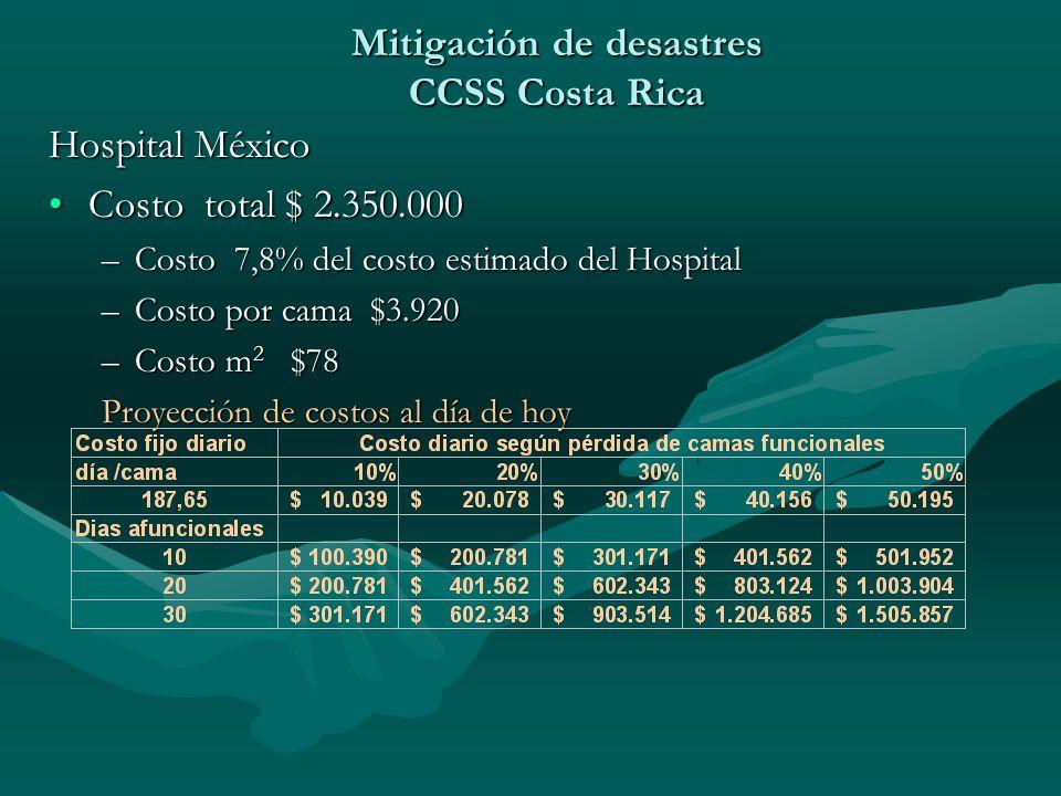 Costo total $ 2.350.000Costo total $ 2.350.000 –Costo 7,8% del costo estimado del Hospital –Costo por cama $3.920 –Costo m 2 $78 Proyección de costos