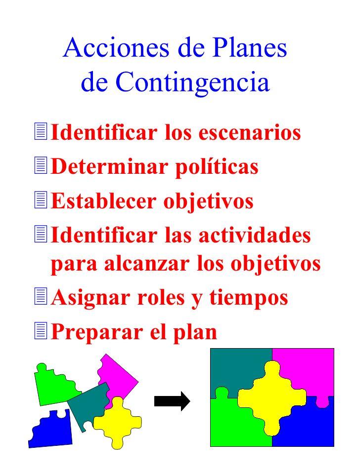 Acciones de Planes de Contingencia 3Identificar los escenarios 3Determinar políticas 3Establecer objetivos 3Identificar las actividades para alcanzar los objetivos 3Asignar roles y tiempos 3Preparar el plan