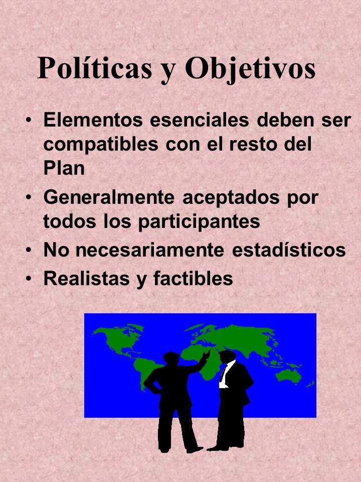 Políticas y Objetivos Elementos esenciales deben ser compatibles con el resto del Plan Generalmente aceptados por todos los participantes No necesariamente estadísticos Realistas y factibles