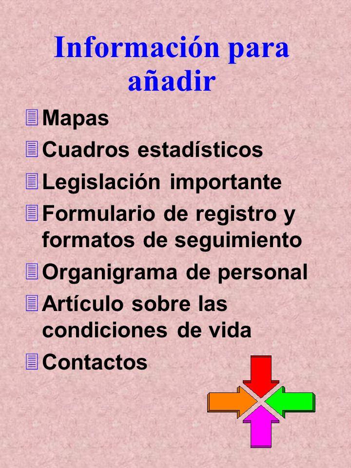 Información para añadir 3Mapas 3Cuadros estadísticos 3Legislación importante 3Formulario de registro y formatos de seguimiento 3Organigrama de persona