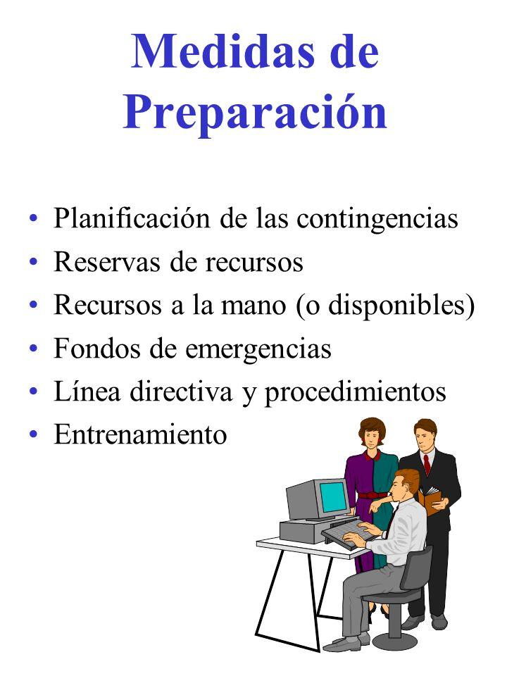 Medidas de Preparación Planificación de las contingencias Reservas de recursos Recursos a la mano (o disponibles) Fondos de emergencias Línea directiva y procedimientos Entrenamiento