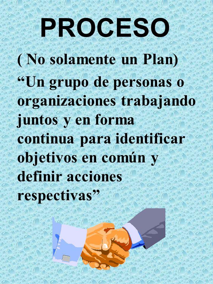 PROCESO ( No solamente un Plan) Un grupo de personas o organizaciones trabajando juntos y en forma continua para identificar objetivos en común y defi