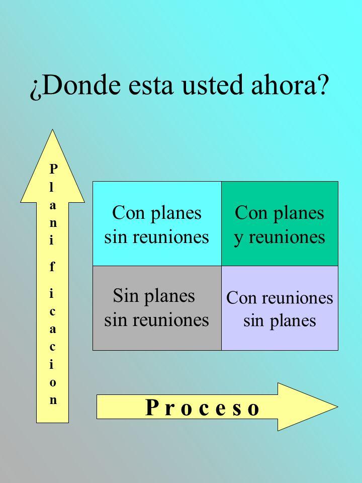 Elementos de un Plan de Contingencia 4Información básica del país 4Posibles escenarios 4Políticas/Objetivos 4Plan de Organización 4Plan de Sectores 4Anexo de información