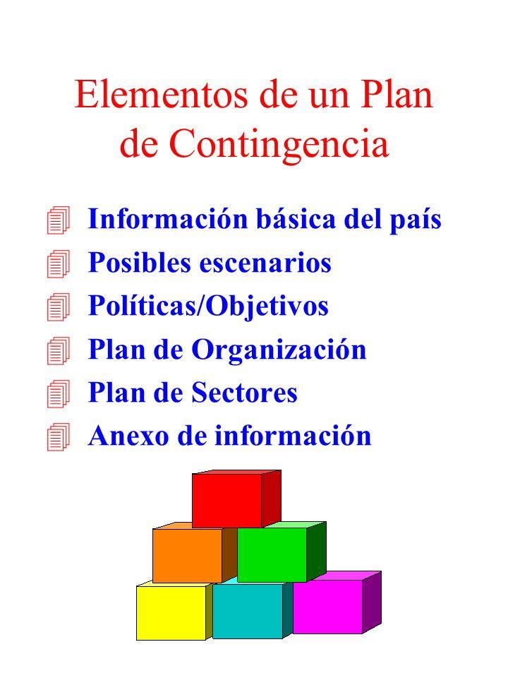 Elementos de un Plan de Contingencia 4Información básica del país 4Posibles escenarios 4Políticas/Objetivos 4Plan de Organización 4Plan de Sectores 4A