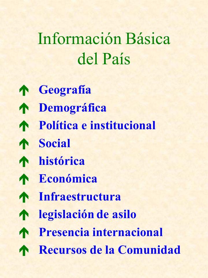 Información Básica del País éGeografía éDemográfica éPolítica e institucional éSocial éhistórica éEconómica éInfraestructura élegislación de asilo éPr