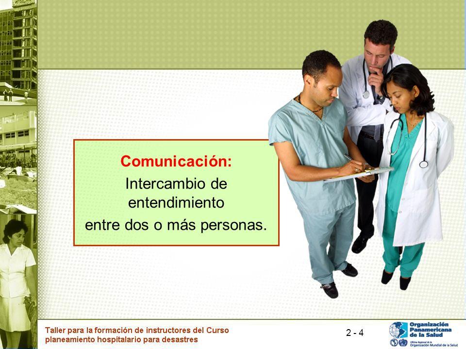 4 Comunicación: Intercambio de entendimiento entre dos o más personas. 2 -