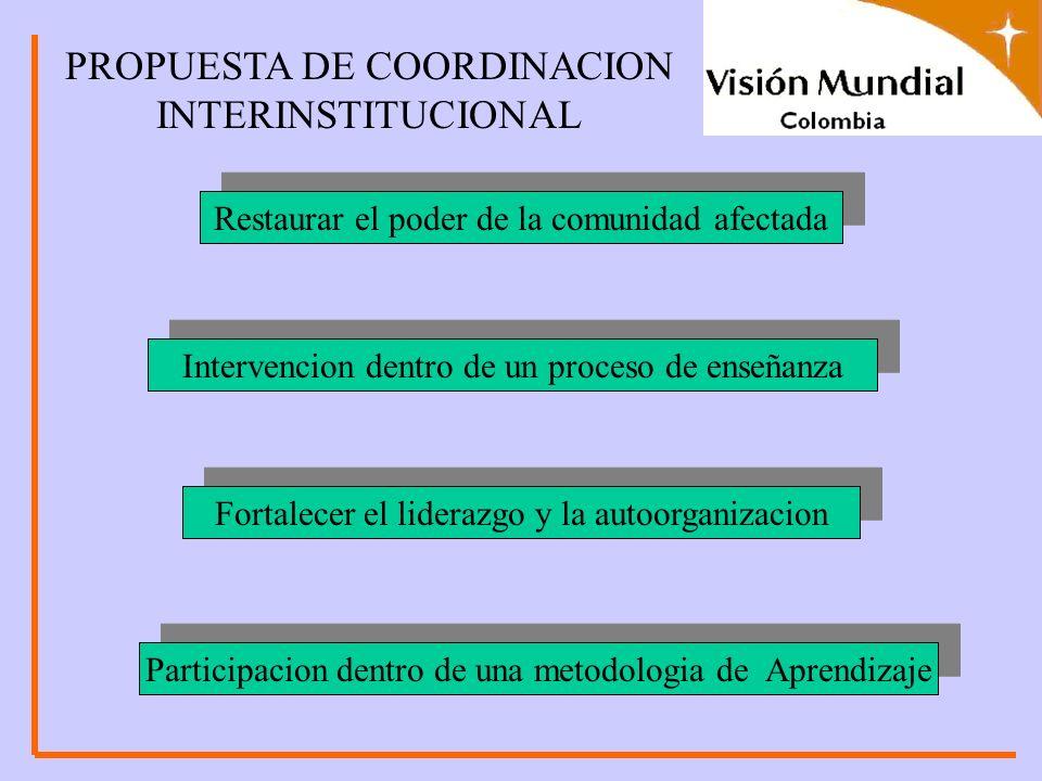 PROPUESTA DE COORDINACION INTERINSTITUCIONAL Fortalecer el liderazgo y la autoorganizacion Participacion dentro de una metodologia de Aprendizaje Intervencion dentro de un proceso de enseñanza Restaurar el poder de la comunidad afectada