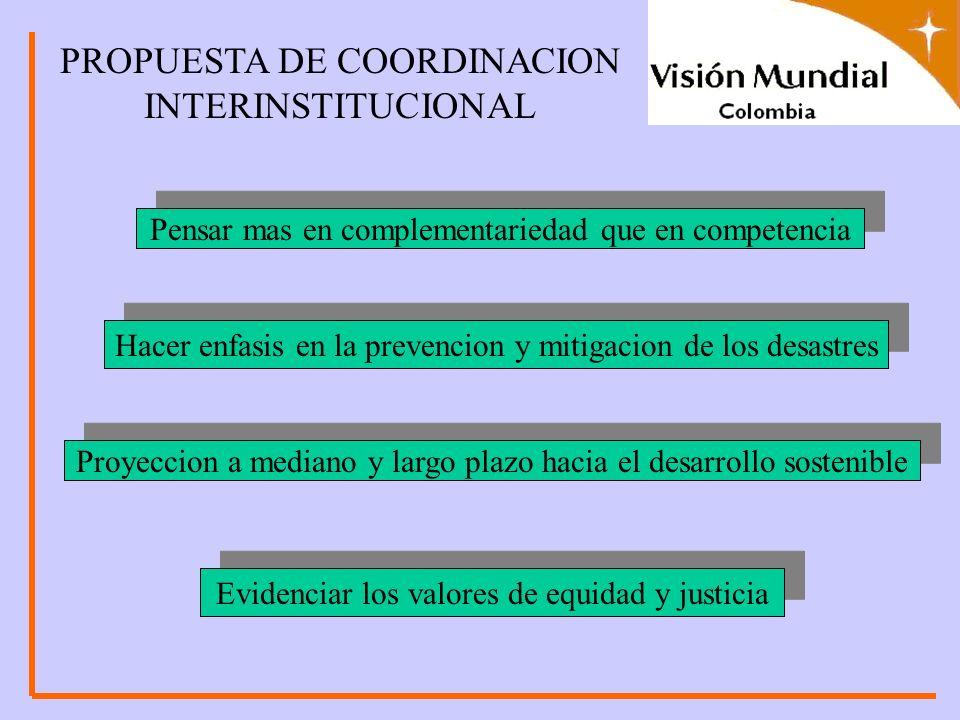 Proyeccion a mediano y largo plazo hacia el desarrollo sostenible Pensar mas en complementariedad que en competencia Hacer enfasis en la prevencion y mitigacion de los desastres Evidenciar los valores de equidad y justicia PROPUESTA DE COORDINACION INTERINSTITUCIONAL