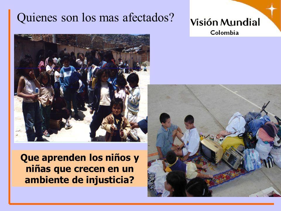 Problemática de la Metodología en la ayuda humanitaria.