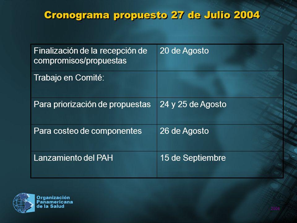 2004 Organización Panamericana de la Salud Cronograma propuesto 27 de Julio 2004 Finalización de la recepción de compromisos/propuestas 20 de Agosto Trabajo en Comité: Para priorización de propuestas24 y 25 de Agosto Para costeo de componentes26 de Agosto Lanzamiento del PAH15 de Septiembre