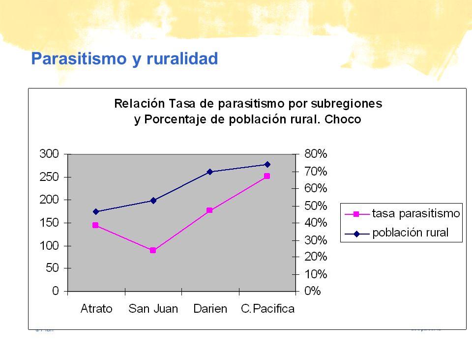 © Plan Parasitismo y ruralidad