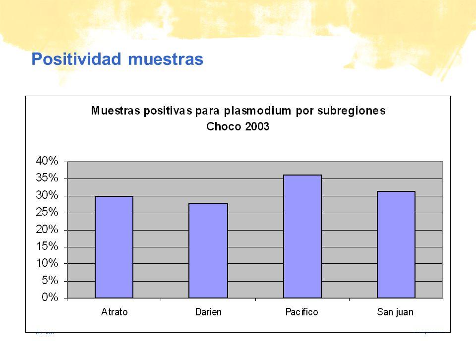 © Plan Positividad muestras