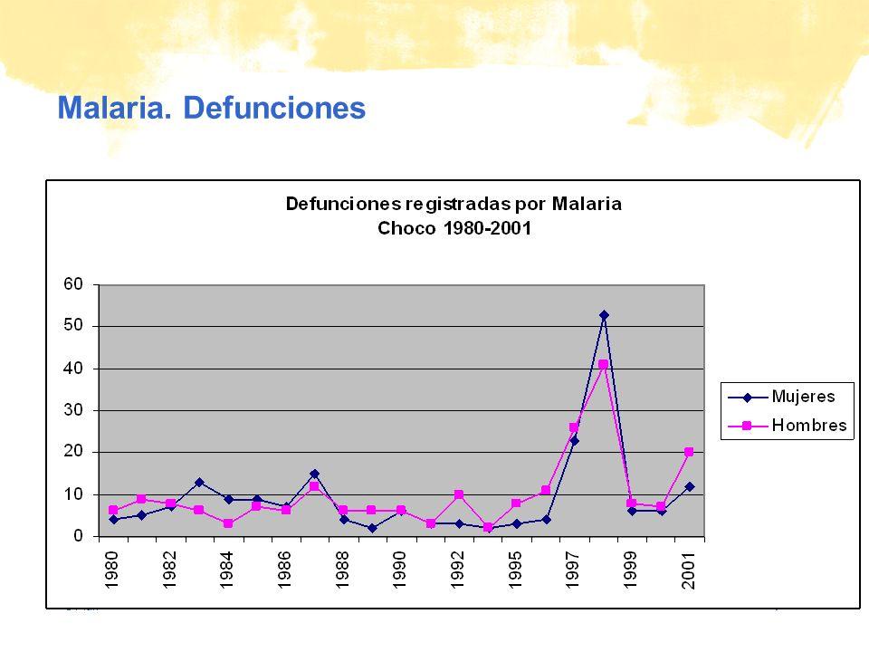 © Plan Malaria. Defunciones