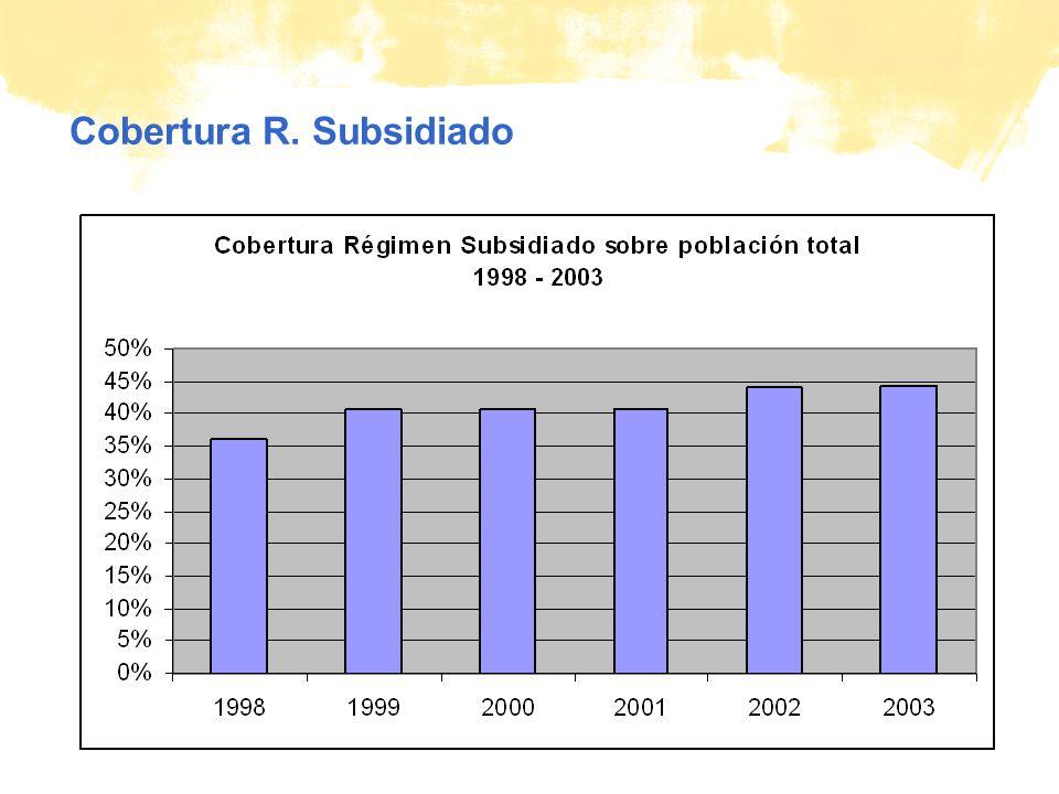 © Plan Cobertura R. Subsidiado