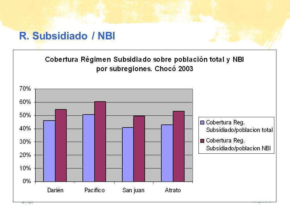 © Plan R. Subsidiado / NBI