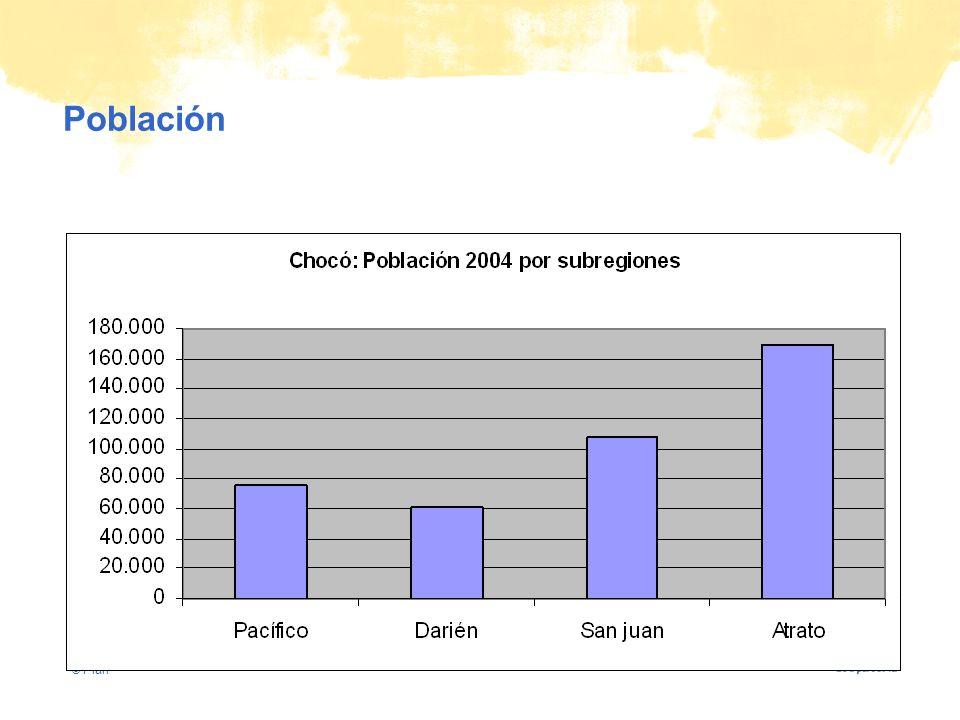 © Plan Tasa de mortalidad infantil (-1)