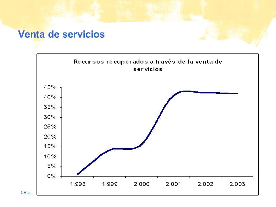 © Plan Venta de servicios