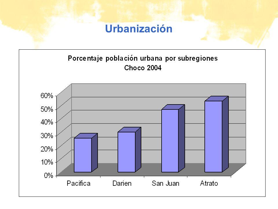 © Plan Urbanización