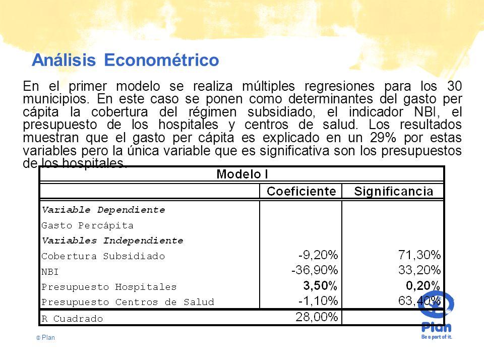 © Plan Análisis Econométrico En el primer modelo se realiza múltiples regresiones para los 30 municipios.