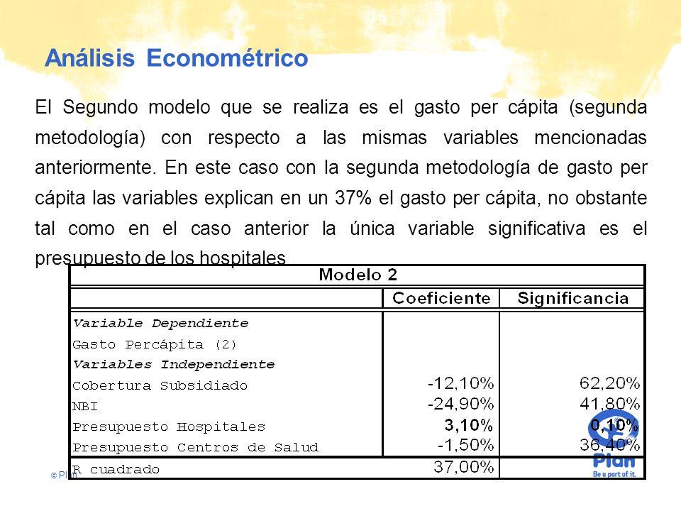 © Plan Análisis Econométrico El Segundo modelo que se realiza es el gasto per cápita (segunda metodología) con respecto a las mismas variables mencionadas anteriormente.