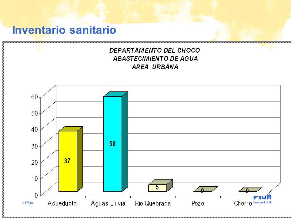 © Plan Inventario sanitario