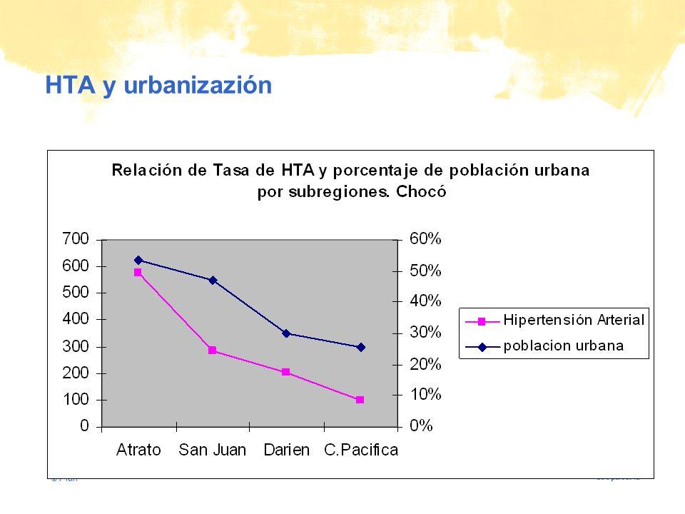 © Plan HTA y urbanizazión