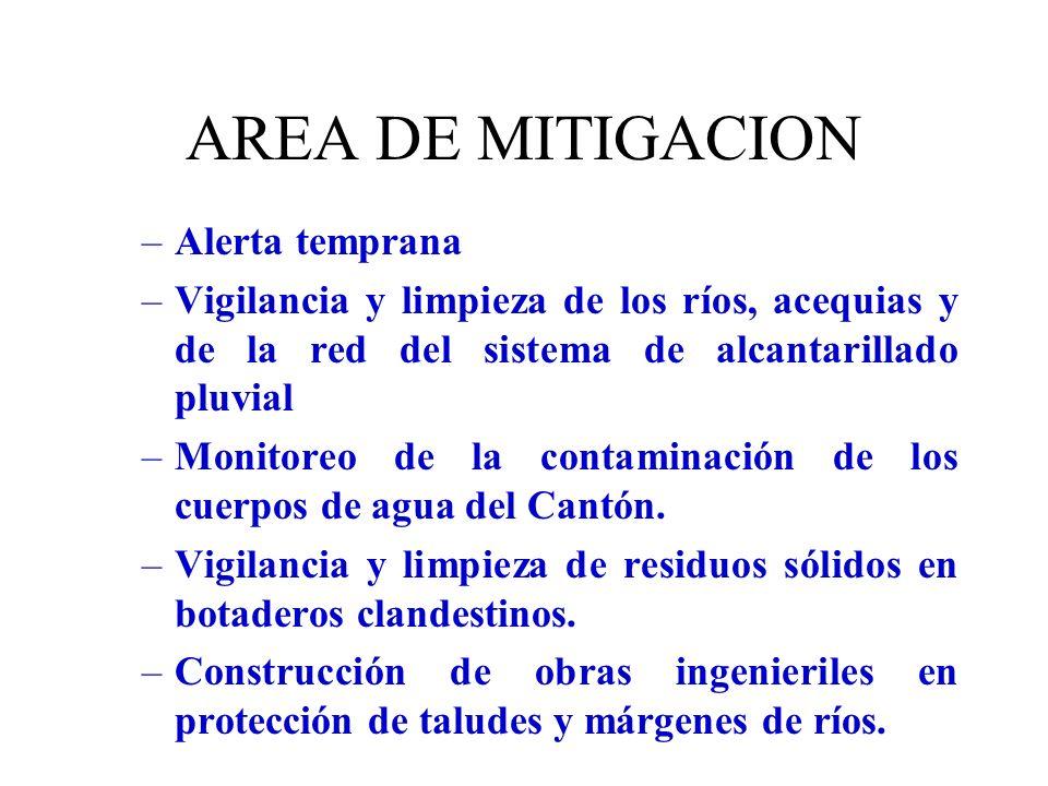 AREA DE LA PREVENCION Y MITIGACION Estudios científicos - técnicos –Zonificación por riesgo sísmico. –Zonificación por riesgo de inundación. –Cartogra