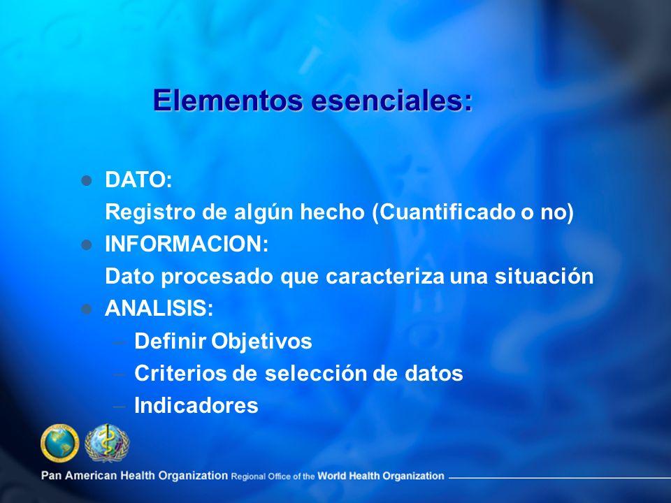 DATO: Registro de algún hecho (Cuantificado o no) INFORMACION: Dato procesado que caracteriza una situación ANALISIS: –Definir Objetivos –Criterios de