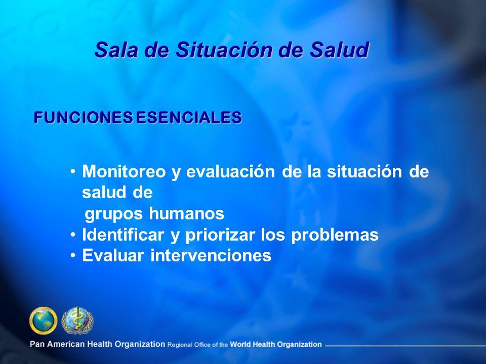 FUNCIONES ESENCIALES Monitoreo y evaluación de la situación de salud de grupos humanos Identificar y priorizar los problemas Evaluar intervenciones Sa