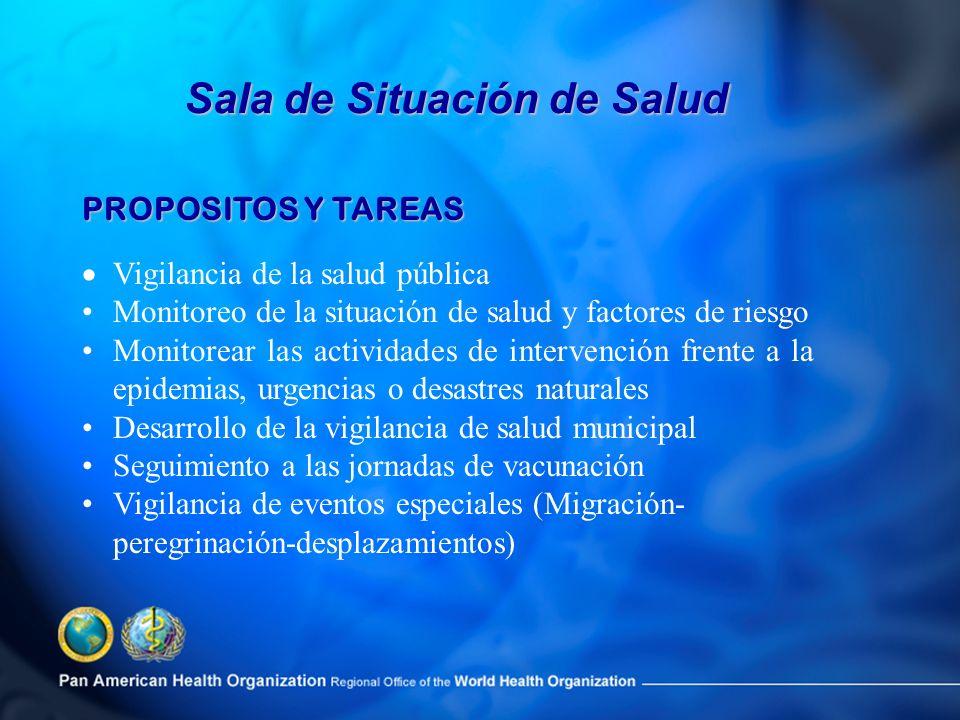Vigilancia de la salud pública Monitoreo de la situación de salud y factores de riesgo Monitorear las actividades de intervención frente a la epidemia